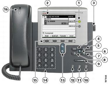 cisco unified ip phone 7941g 7941g ge 7942g 7961g 7961g ge and rh cisco com cisco ip phone 7941g manuel cisco ip phone 7961 manual voicemail