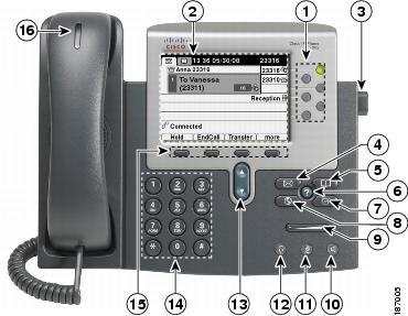 cisco 7962g phone user guide