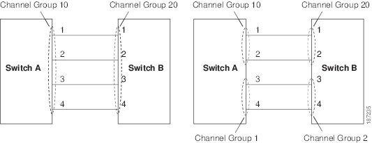 nx os and cisco nexus switching pdf