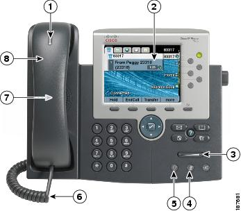 Accessibility Features for the Cisco Unified IP Phone 7900 Series ...
