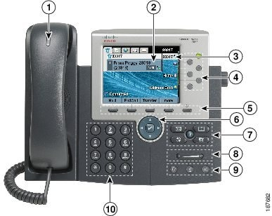 cisco ip phone 7940 manual pdf