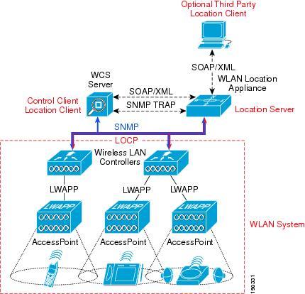Enterprise mobility 4 1 design guide cisco unified for Architecture wifi