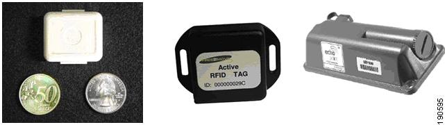 Wi-Fi Location-Based Services 4 1 Design Guide - RFID Tag