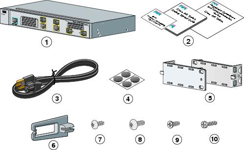 cisco me 3400 configuration guide