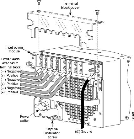 cisco power supply wiring diagram