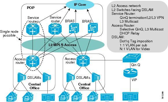 Cisco 7600 ES20 Ethernet Line Card Configuration Guide