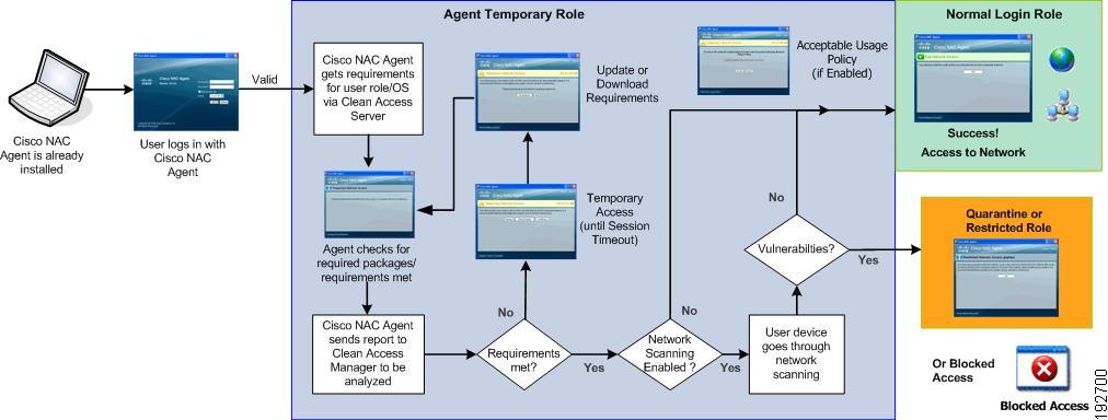cisco system analysis Cisco systems, inc 170 west tasman dr san jose, ca 95134 usa (408) 526-4000 (800) 553-nets (800) 553-6387 contact cisco customer experience centers.