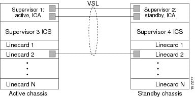Catalyst 6500 Release 12 2SX Software Configuration Guide