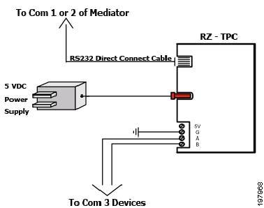 197968 trane intellipak wiring diagrams trane wiring diagrams car for trane intellipak wiring diagram at gsmx.co