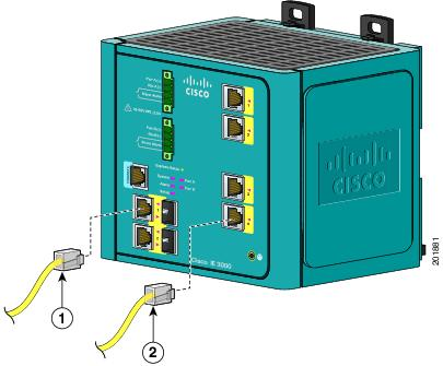 Cisco Ie 3000 Series Switch Hardware Installation Guide. Wiring. Sisco Turnstile Card Reader Wiring Diagram At Scoala.co