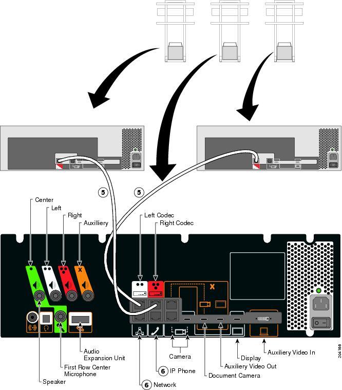 Cisco sx20 codec installation guide