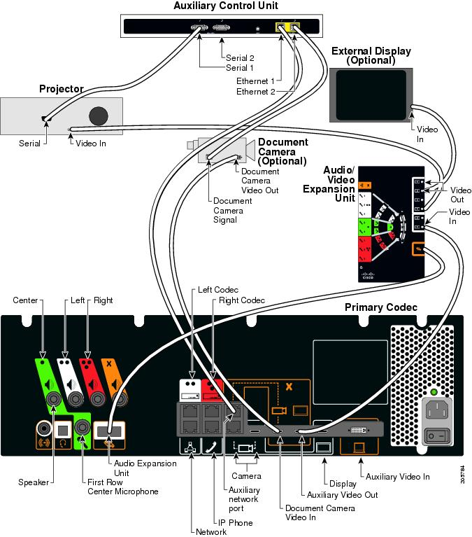 wiring diagram for cts