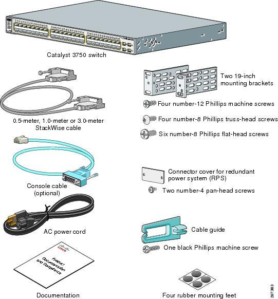 инструкция Cisco 3750 - фото 3