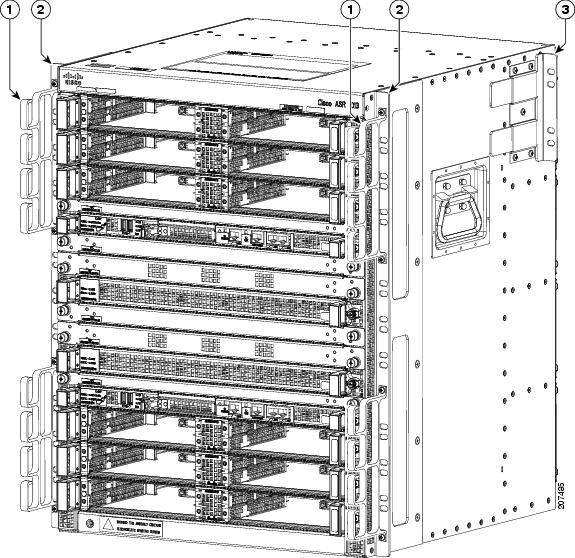 Service Router Cisco Cisco Asr 1006 Router