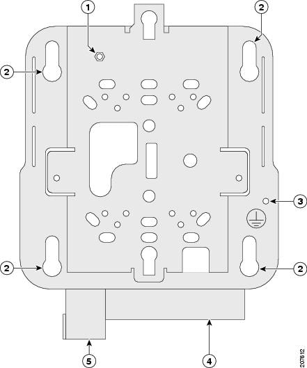 Access Point Mounting Instructions - Cisco
