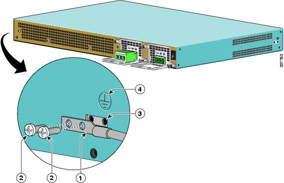 Dc Ground Symbol : Cisco asr シリーズ アグリゲーション サービス ルータ ハードウェア インストレーション ガイド