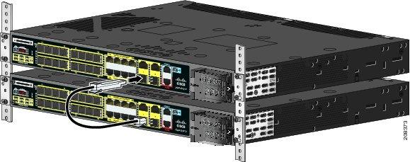 Cisco Ie 3010 Switch Hardware Installation Guide Switch