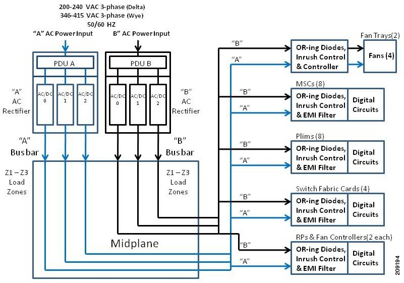 l15 30 wiring diagram l15 auto wiring diagram schematic l15 30r wiring schematic nilza net on l15 30 wiring diagram