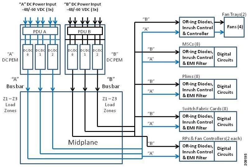 on Emi Wiring Diagram
