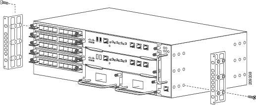 Service Router Cisco The Cisco Asr 903 Router