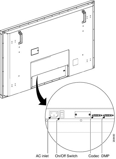 cisco telepresence system 3010 assembly  use  u0026 care  and