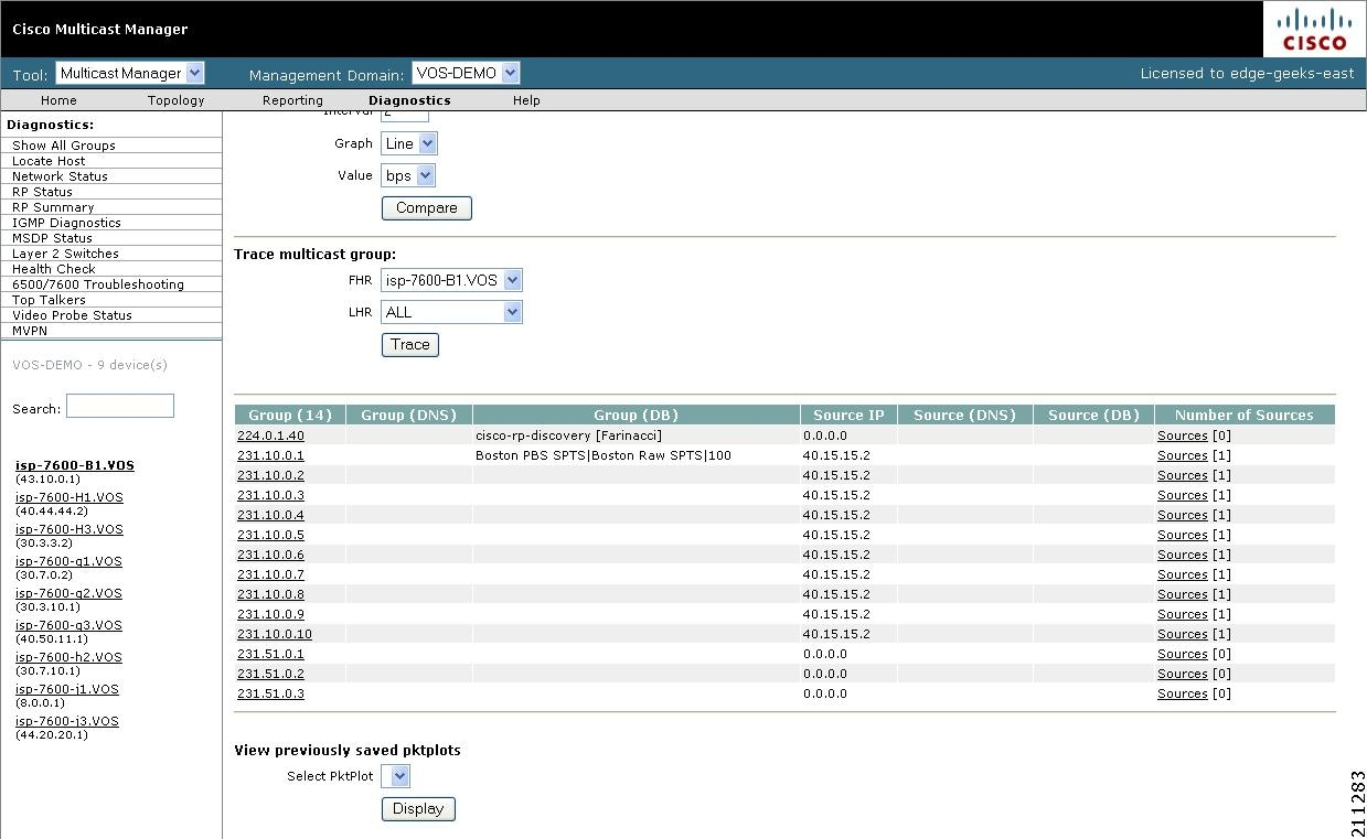 Diagnostics and Troubleshooting with the Multicast Manager