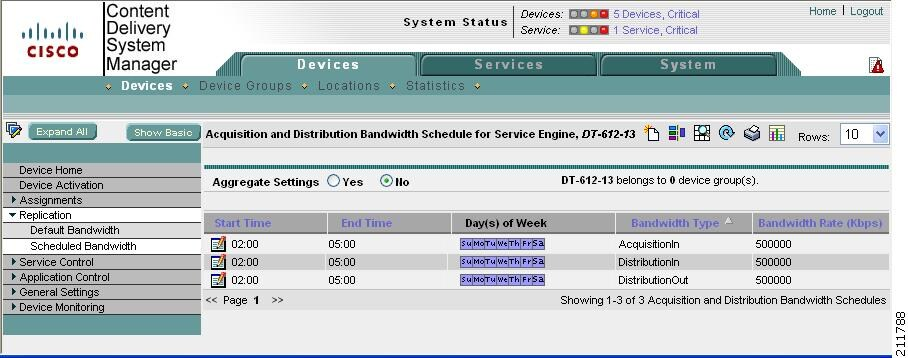 Cisco VDS Internet Streamer 3.3 Software Configuration Guide ...