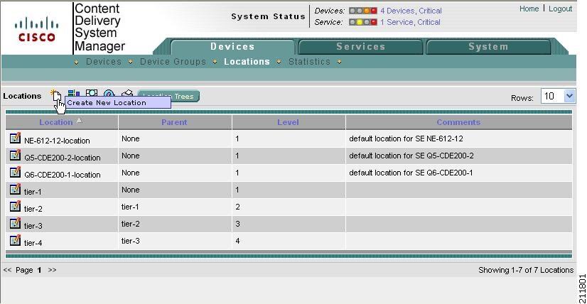 Cisco Videoscape Distribution Suite, Internet Streamer 4 3 2
