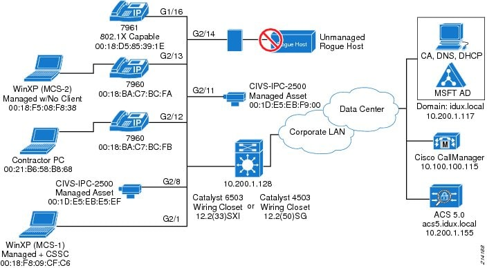 cisco sg300 switch configuration guide