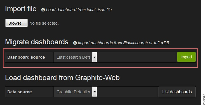 CPS Operations Guide, Release 13 1 0 - Graphite and Grafana [Cisco