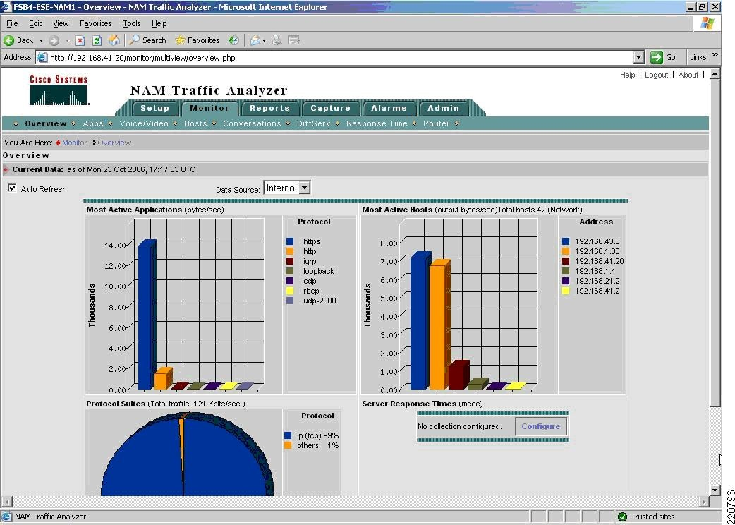 Enterprise Branch Wide Area Application Services Design Guide v ...