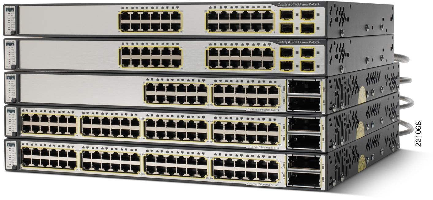 Where can i start on writing a 4 page essay on cisco routers and switches?