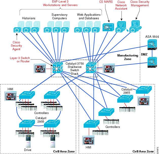 download corruption politics and development the role