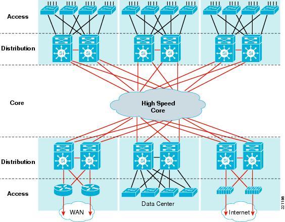 Cisco Network Topology Diagrams - Wiring Diagram