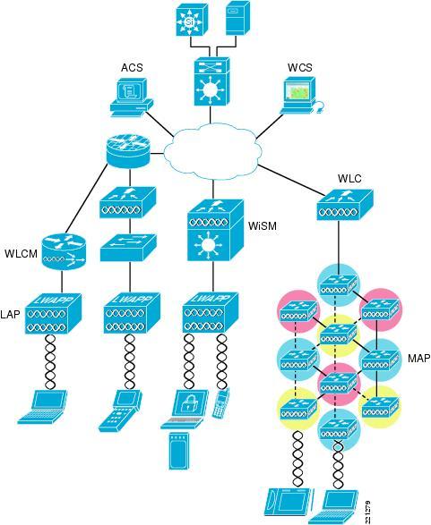 Enterprise Mobility 4.1 Design Guide - Cisco Unified Wireless ...