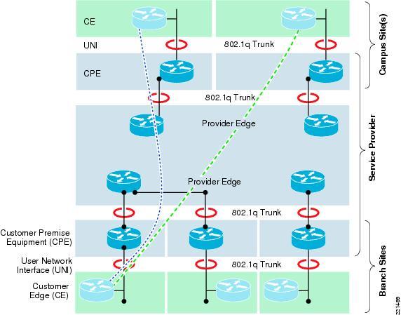 Cisco_diagram