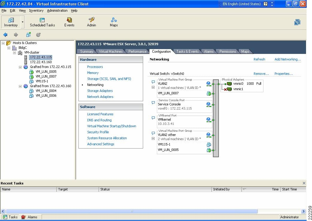 VMware Infrastructure 3 in a Cisco Network Environment