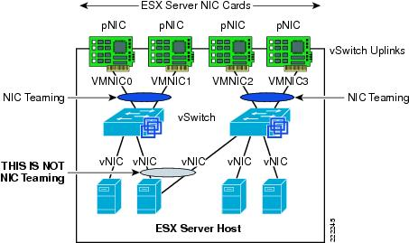 Pinout PCI Express X16 Pinout besides Download further C Executive Summary additionally Lecture16 likewise Visio  work Diagram. on pci wiring diagram
