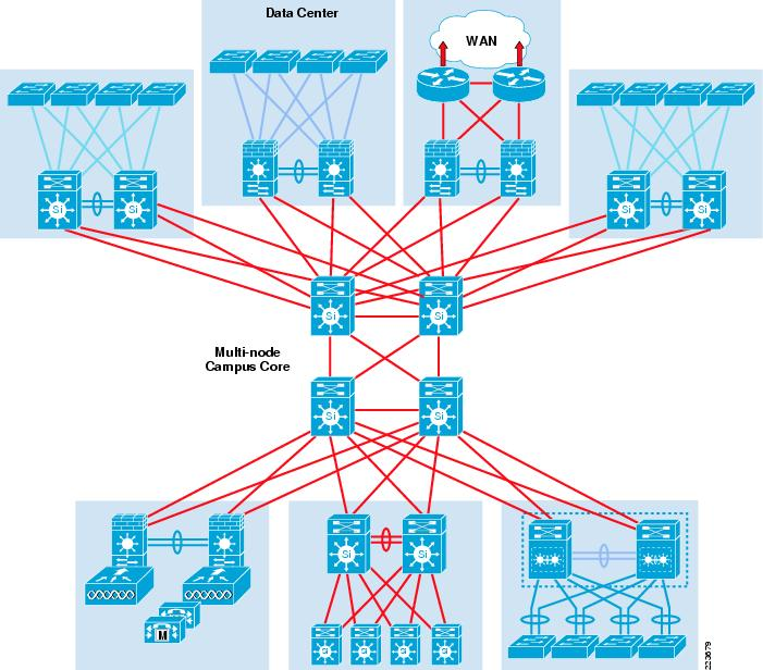 wireless campus network diagram wireless and network security integration solution ... show wireless network diagram