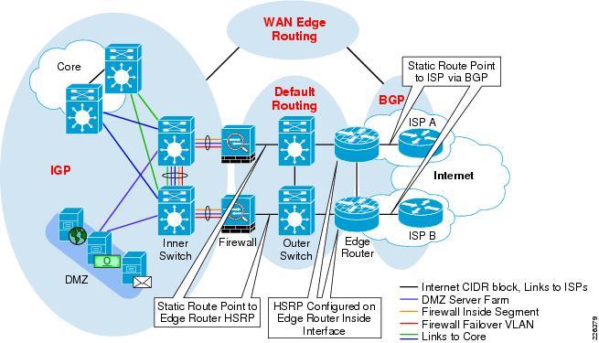 Enterprise Internet Edge Design Guide - Cisco