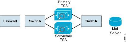 enterprise internet edge design guide pdf