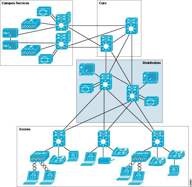 cisco safe reference guide enterprise campus design zone for rh cisco com Electric Power Distribution Electric Distribution System Schematic