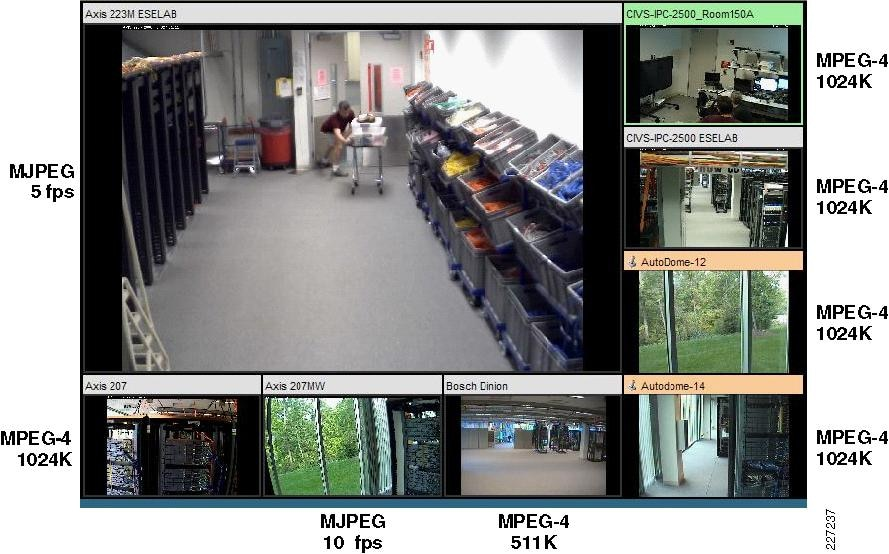 IP Video Surveillance Design Guide Planning and Design IP Video
