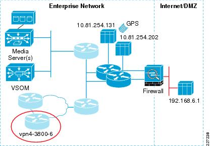Ip Video Surveillance Design Guide Implementation And