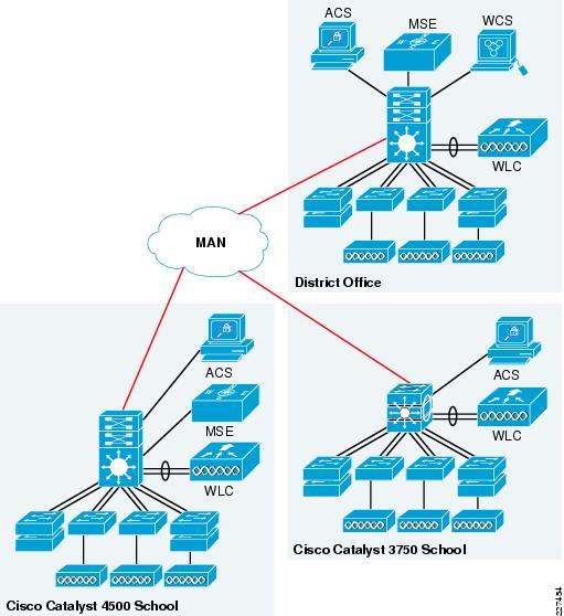 Cisco service ready architecture for schools design guide for Architecture wifi