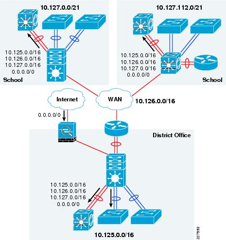 Cisco service ready architecture for schools design guide network cisco service ready architecture for schools design guide network foundation design design zone for education cisco ccuart Image collections