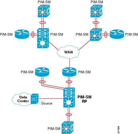 Cisco Enterprise Mobility   Design Guide Pdf