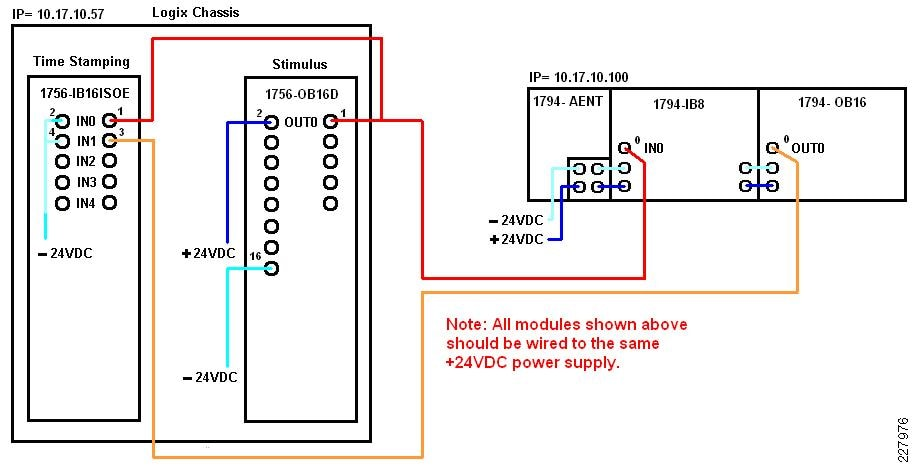 227976 1794 ia16 wiring diagram 1794 ib16 wiring diagram \u2022 wiring 1756 ib16 wiring diagram at crackthecode.co
