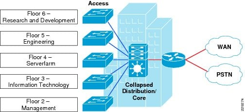 network access protection deployment guide