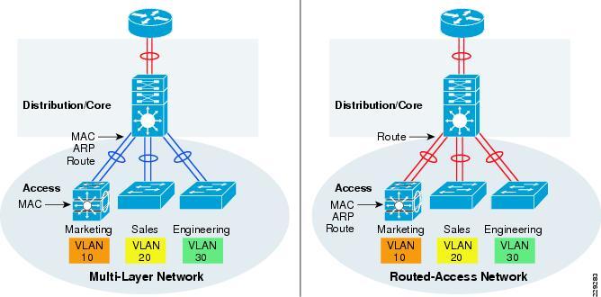 eigrp network design solutions pdf